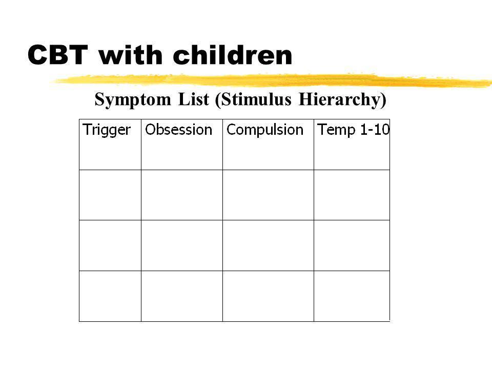 CBT with children Symptom List (Stimulus Hierarchy)