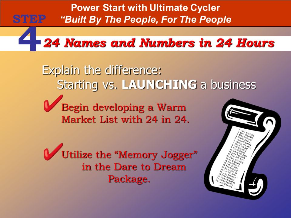 Power Start with Ultimate Cycler Built By The People, For The People Explain the difference: Starting vs. LAUNCHING a business Starting vs. LAUNCHING