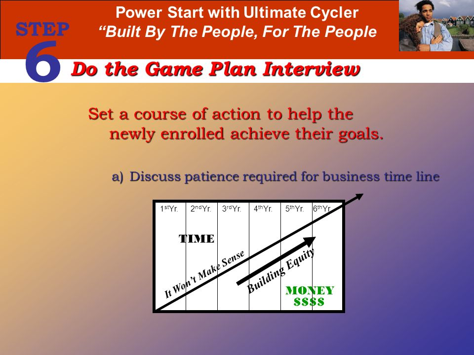 Power Start with Ultimate Cycler Built By The People, For The People Set a course of action to help the newly enrolled achieve their goals. newly enro
