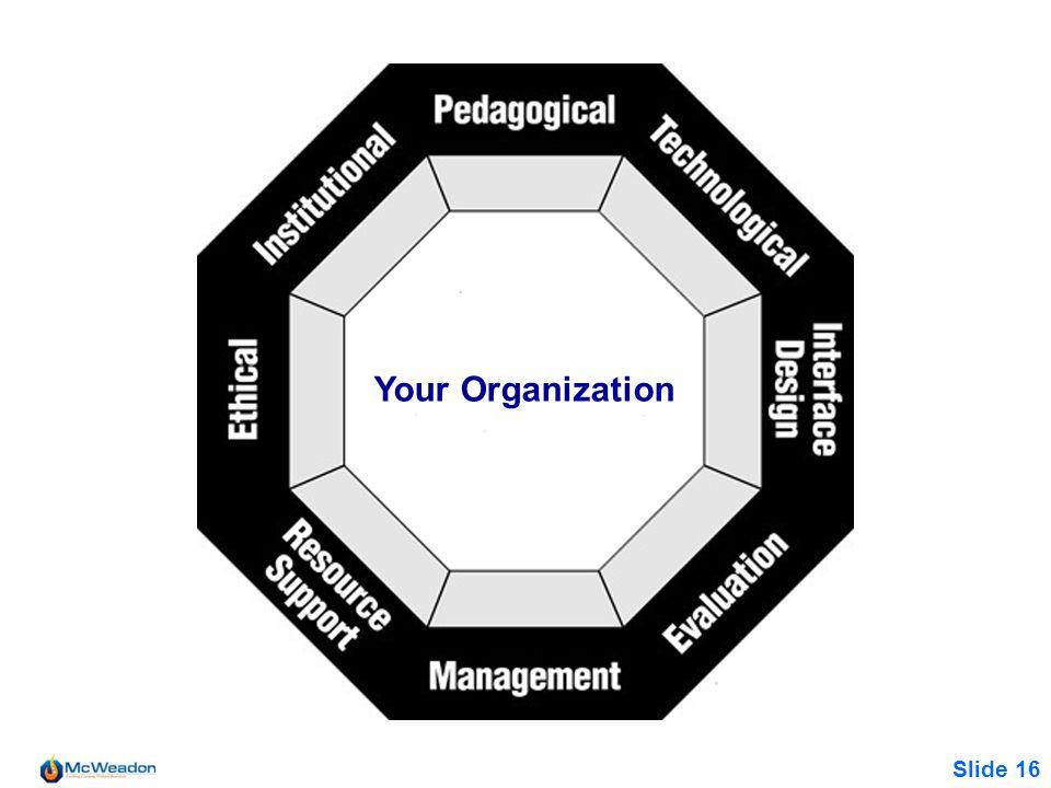 Slide 16 Your Organization