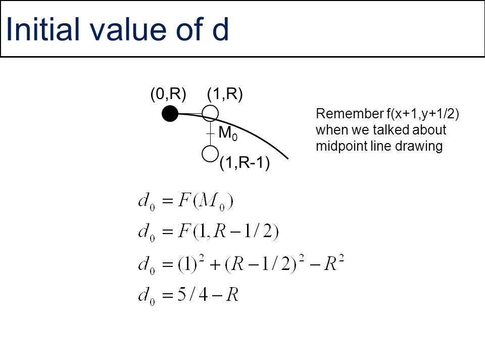 Initial value of d (0,R) M0M0 (1,R) (1,R-1) Remember f(x+1,y+1/2) when we talked about midpoint line drawing