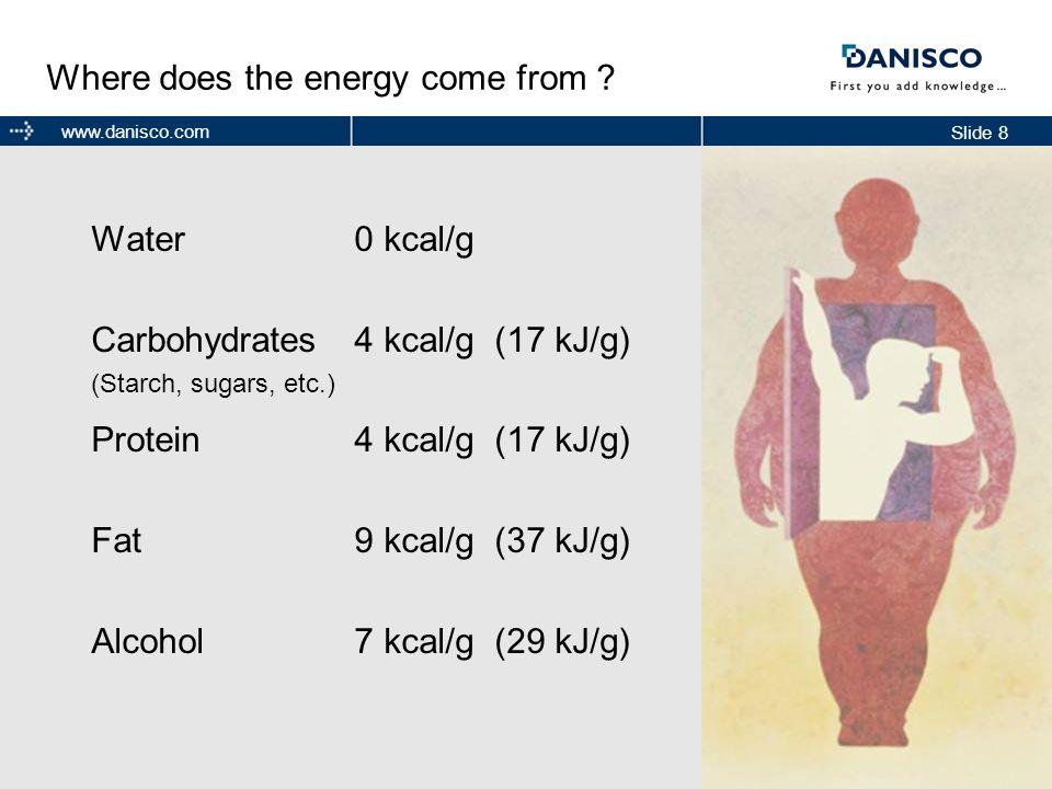 Slide 19 www.danisco.com The simple solution ! 1800 kJ/ 100 gram