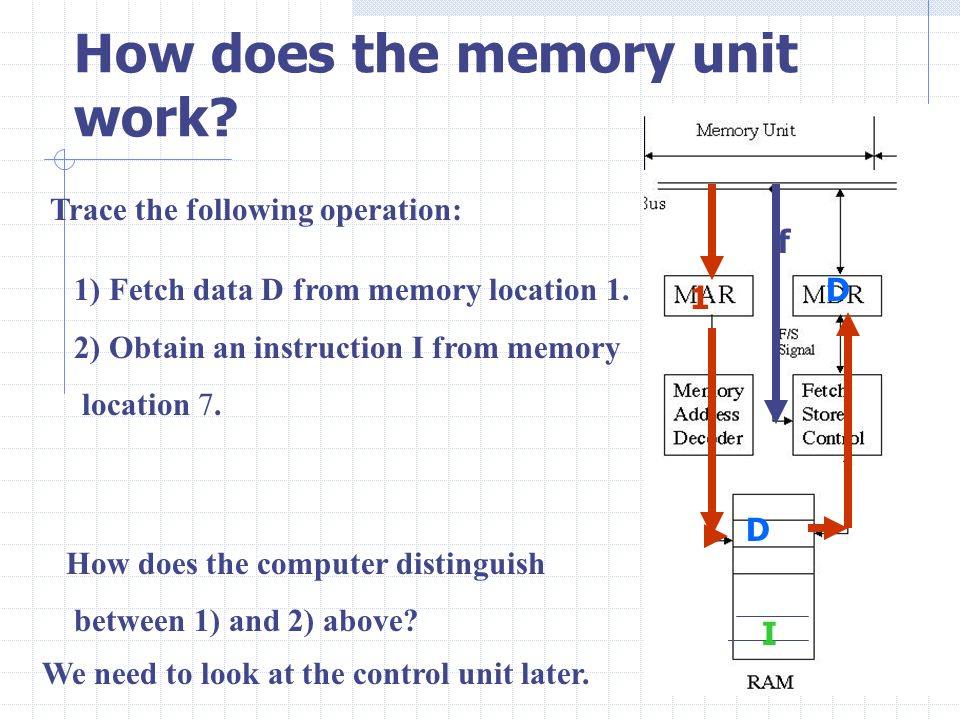 15 How does the memory unit work? Trace the following operation: 1) Fetch data D from memory location 1. 2) Obtain an instruction I from memory locati