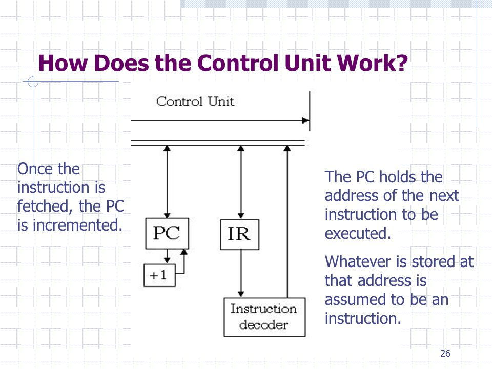 26 How Does the Control Unit Work? The PC holds the address of the next instruction to be executed. Whatever is stored at that address is assumed to b