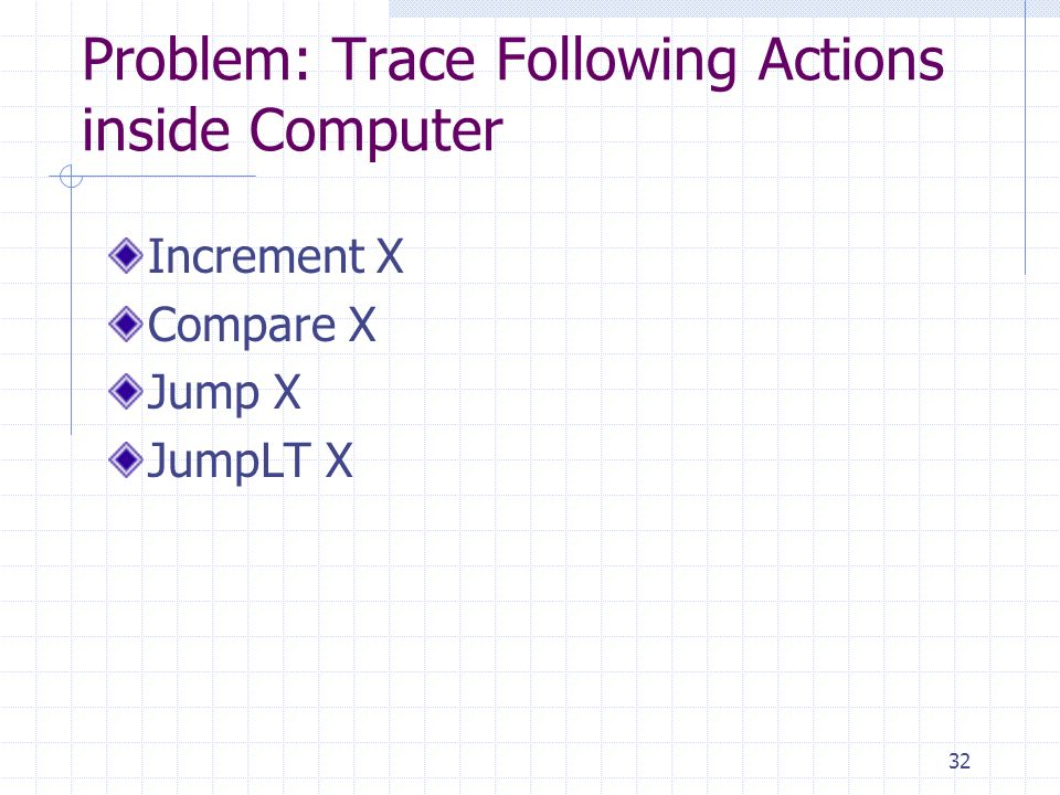 32 Problem: Trace Following Actions inside Computer Increment X Compare X Jump X JumpLT X