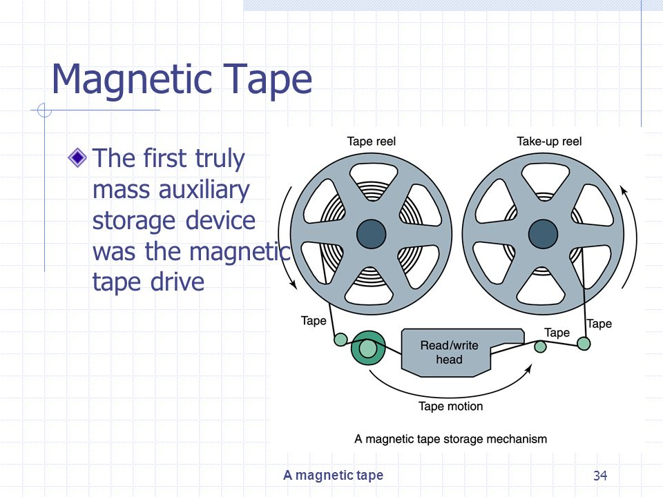 34 Magnetic Tape The first truly mass auxiliary storage device was the magnetic tape drive A magnetic tape
