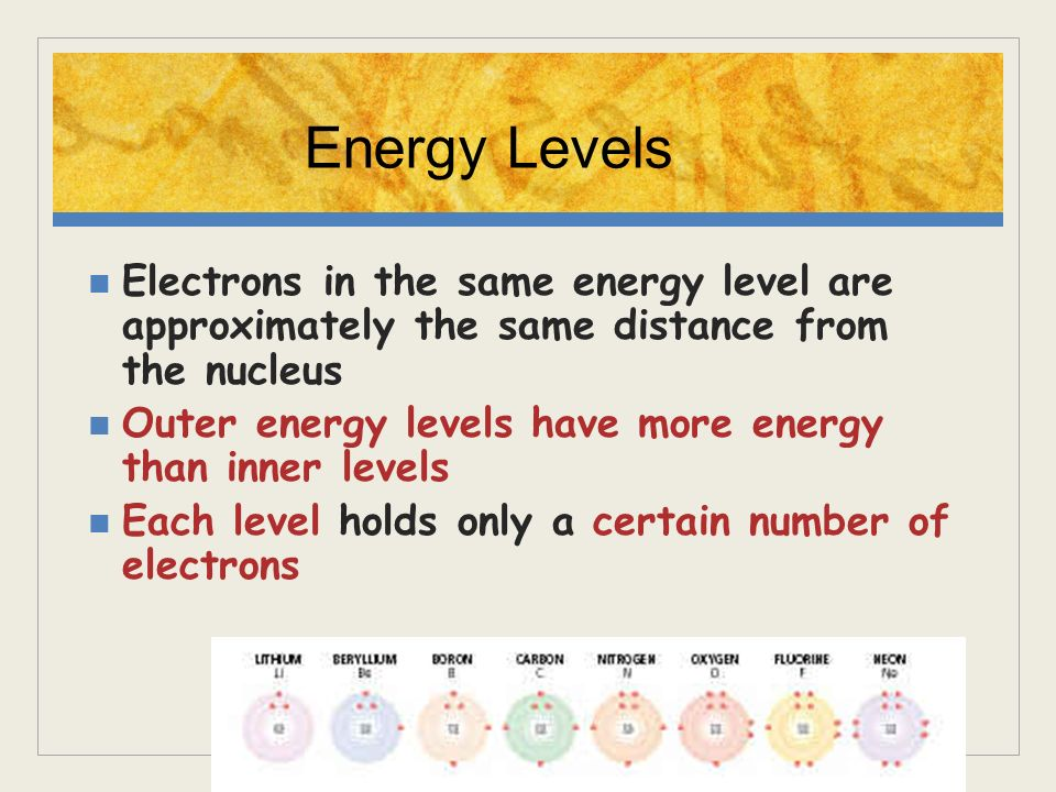 Electrons in the same energy level are approximately the same distance from the nucleus Outer energy levels have more energy than inner levels Each le