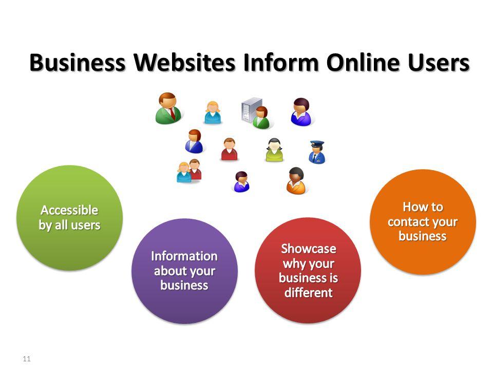Business Websites Inform Online Users 11