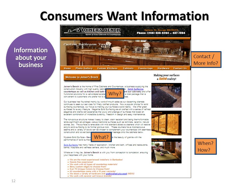 Consumers Want Information 12 Contact / More Info? Why? What? When? How?