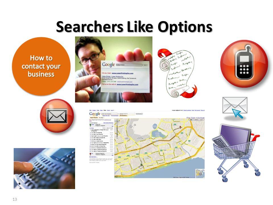 Searchers Like Options 13