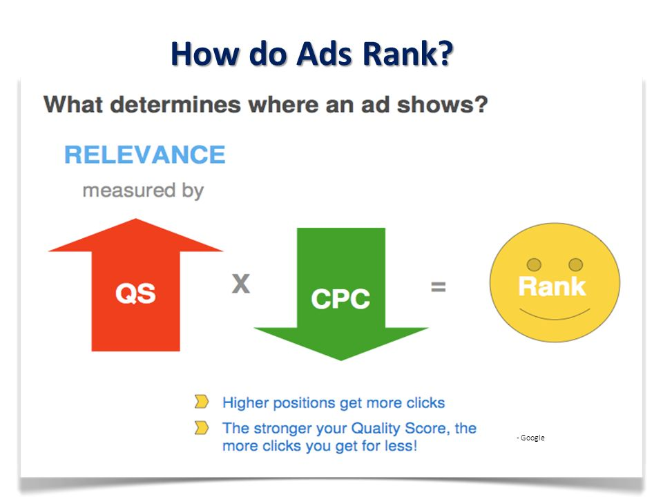 - Google Why You Should Care about Quality Score? How do Ads Rank?