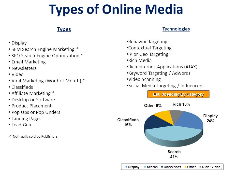 7 Types of Online Media Types Display SEM Search Engine Marketing * SEO Search Engine Optimization * Email Marketing Newsletters Video Viral Marketing