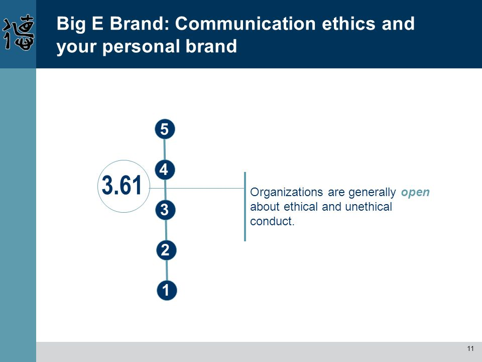 11 Big E Brand: Communication ethics and your personal brand Organizations are generally open about ethical and unethical conduct. 3.61 1 5 3 2 4