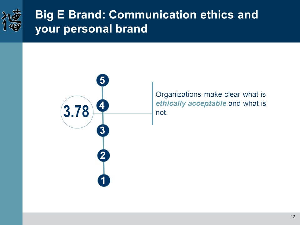 12 Big E Brand: Communication ethics and your personal brand Organizations make clear what is ethically acceptable and what is not. 3.78 1 5 3 2 4