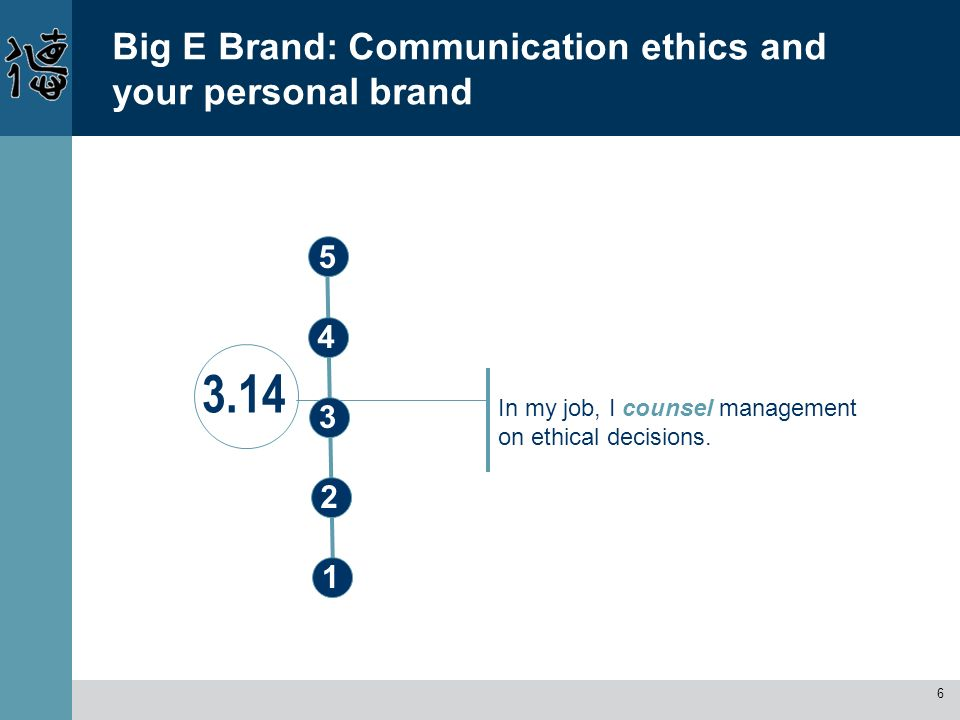 6 Big E Brand: Communication ethics and your personal brand In my job, I counsel management on ethical decisions. 3.14 1 5 3 2 4