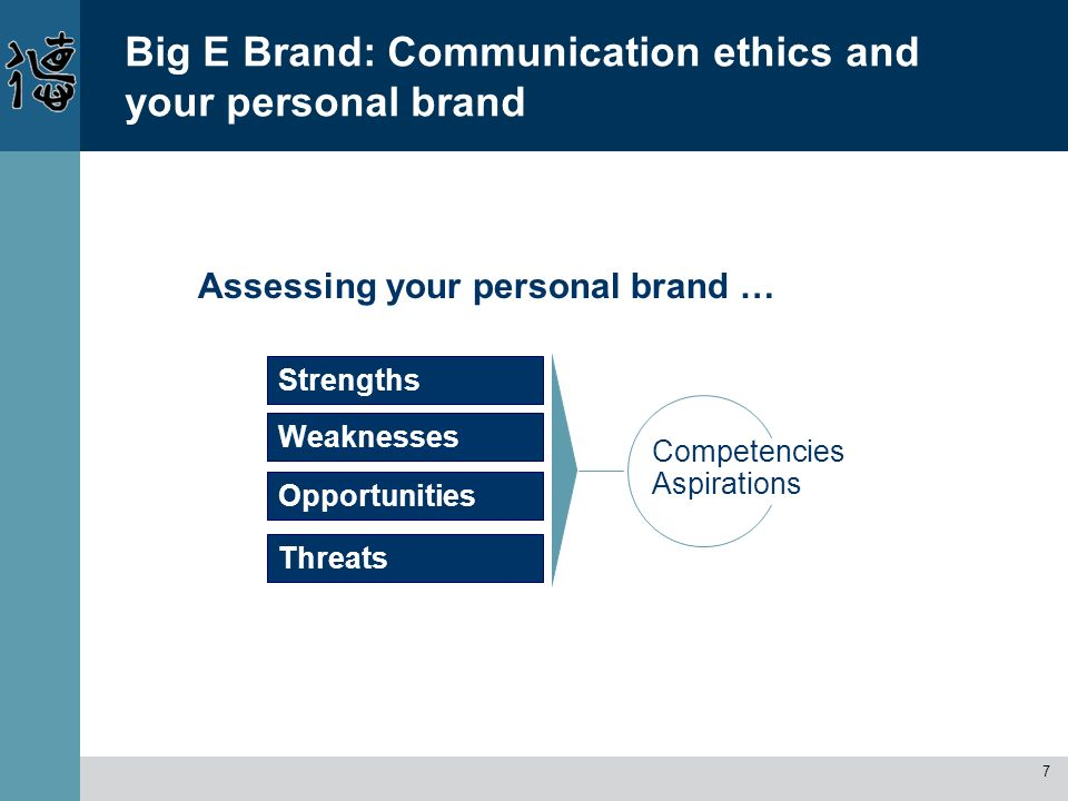 7 Big E Brand: Communication ethics and your personal brand Strengths Assessing your personal brand … Weaknesses Opportunities Threats Competencies As