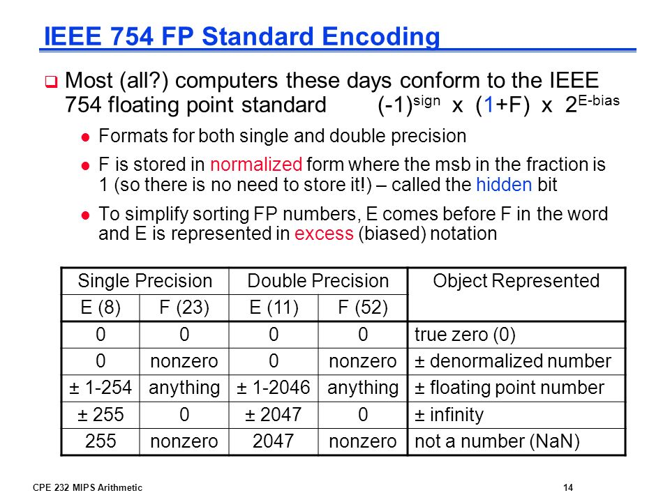 CPE 232 MIPS Arithmetic14 IEEE 754 FP Standard Encoding Most (all?) computers these days conform to the IEEE 754 floating point standard (-1) sign x (