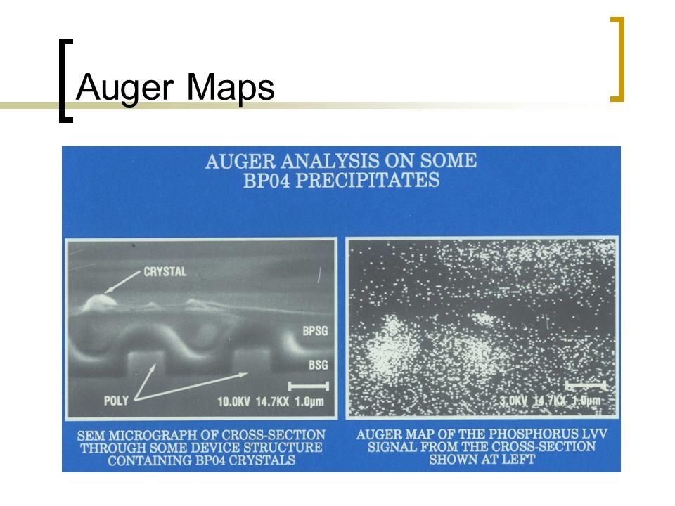 Auger Maps
