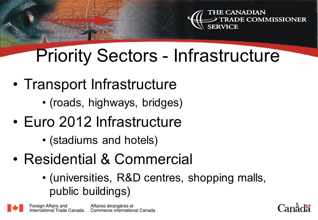 5 Priority Sectors - Infrastructure Transport Infrastructure (roads, highways, bridges) Euro 2012 Infrastructure (stadiums and hotels) Residential & Commercial (universities, R&D centres, shopping malls, public buildings)