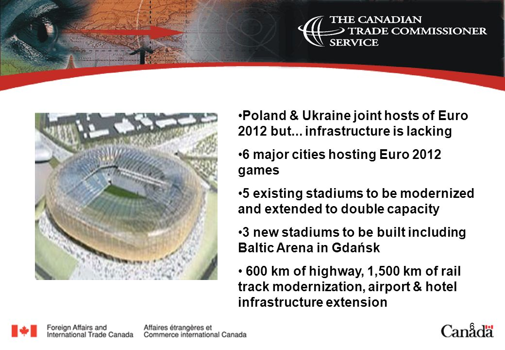 6 Poland & Ukraine joint hosts of Euro 2012 but...