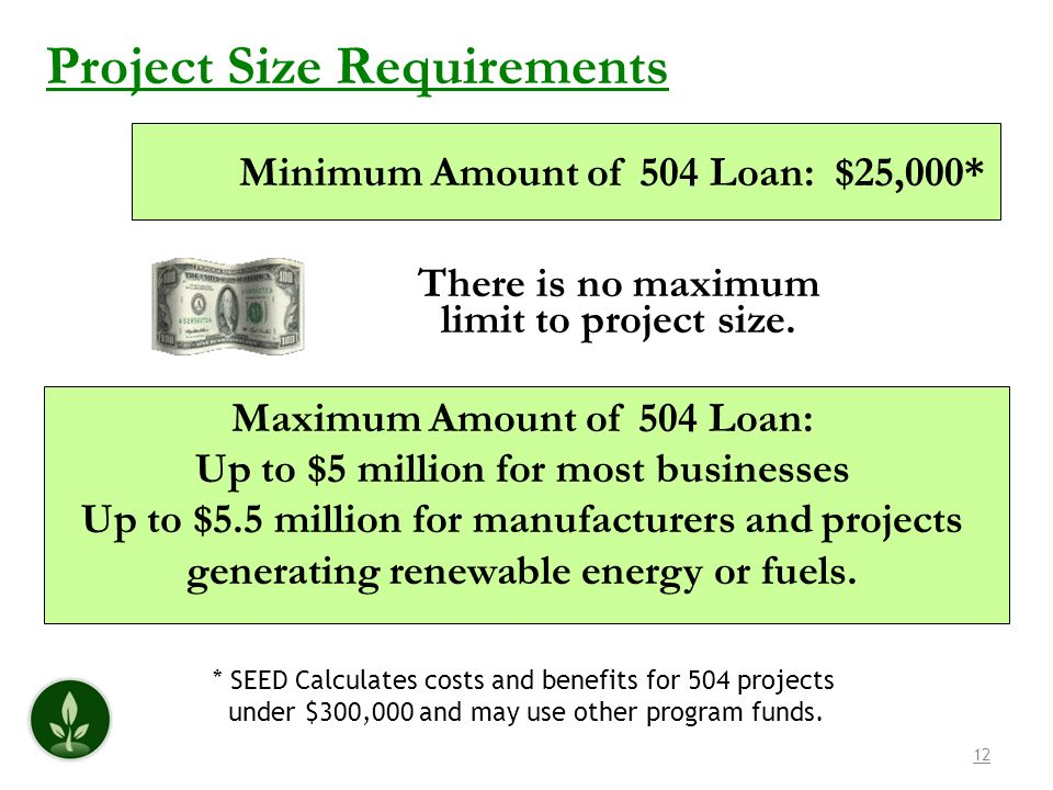 12 Maximum Amount of 504 Loan: Up to $5 million for most businesses Up to $5.5 million for manufacturers and projects generating renewable energy or f