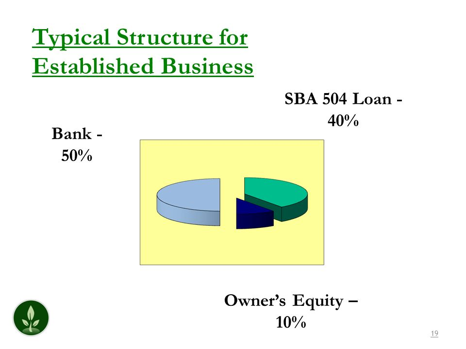 19 Bank - 50% SBA 504 Loan - 40% Owners Equity – 10% Typical Structure for Established Business