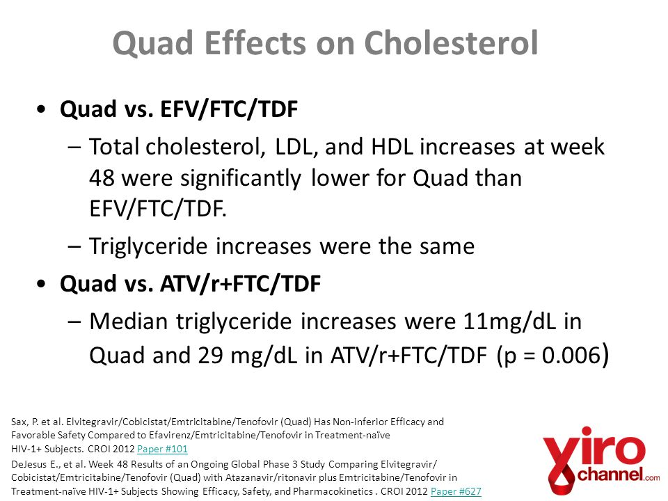 Quad Effects on Cholesterol Sax, P. et al.