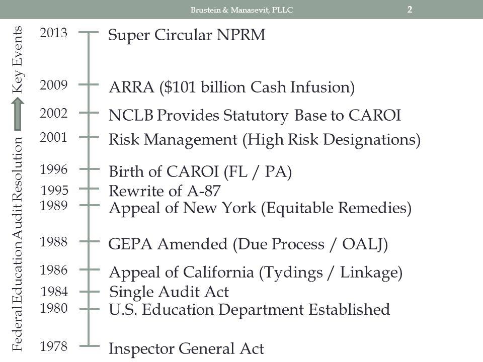 2 Super Circular NPRM 2013 ARRA ($101 billion Cash Infusion) 2009 2002 2001 1996 1989 1988 1986 1980 1978 NCLB Provides Statutory Base to CAROI Risk M