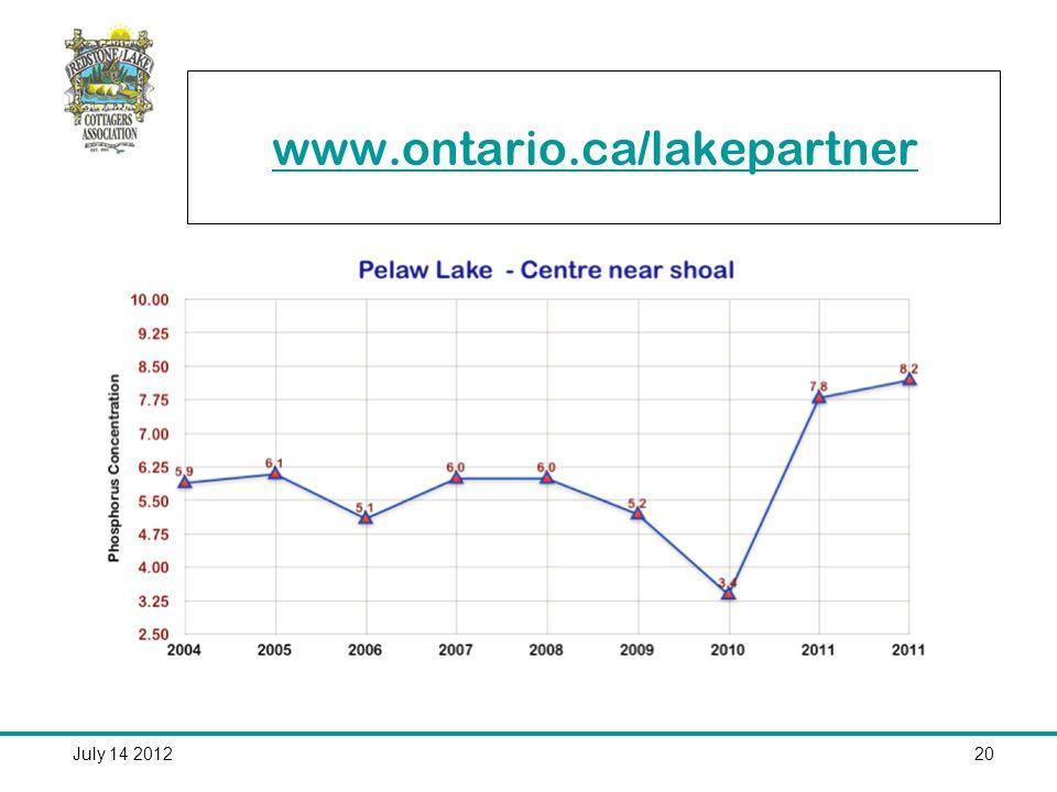 July 14 201220 www.ontario.ca/lakepartner