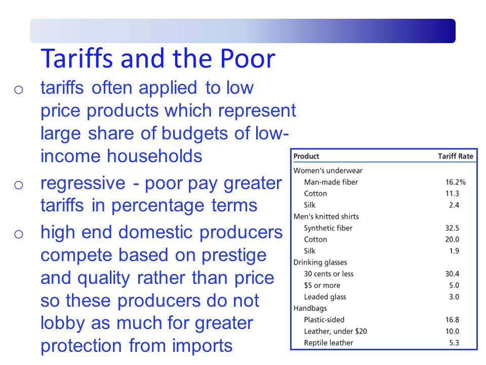 Tariffs and the Poor o tariffs often applied to low price products which represent large share of budgets of low- income households o regressive - poo