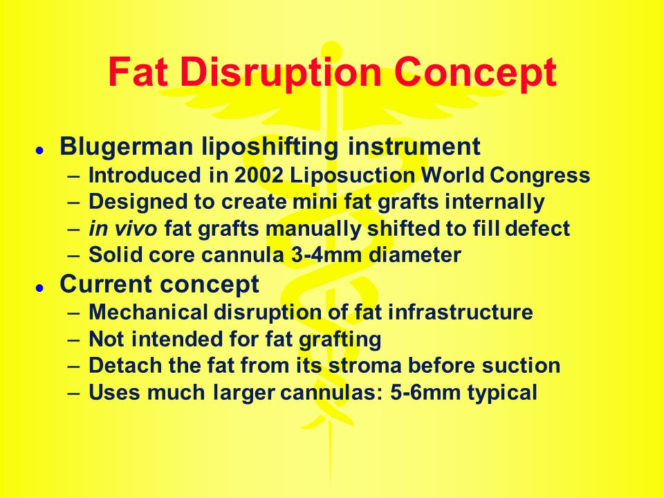 Fat Disruption Concept Blugerman liposhifting instrument –Introduced in 2002 Liposuction World Congress –Designed to create mini fat grafts internally