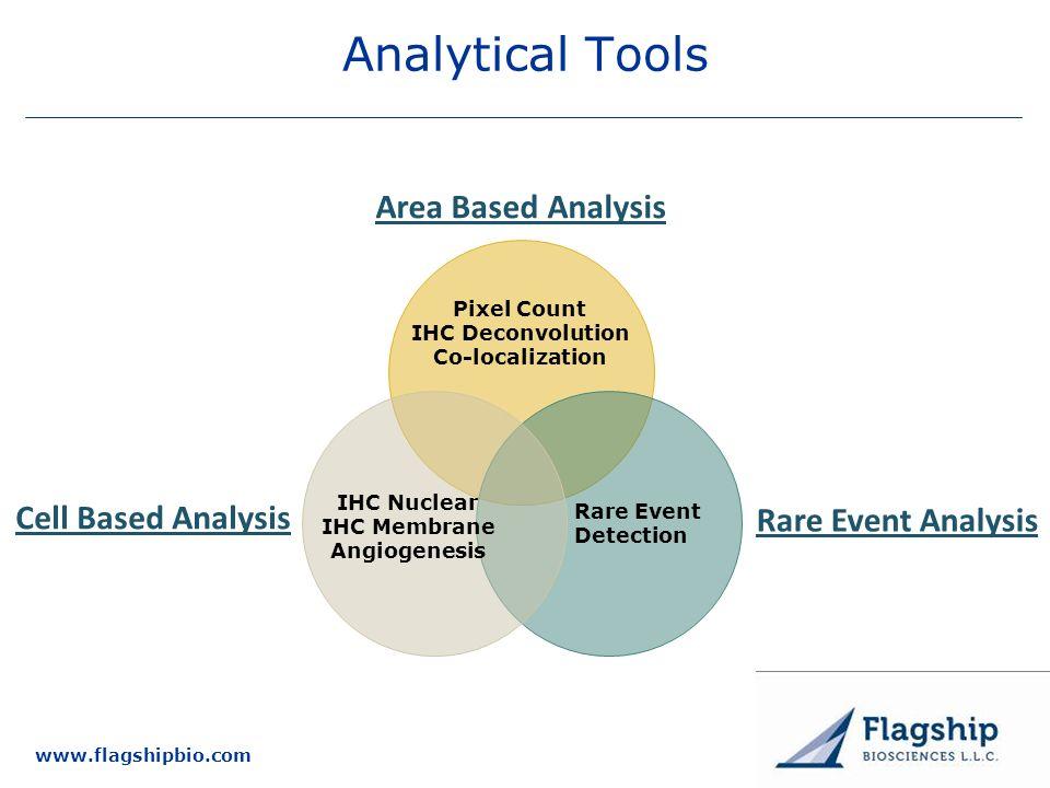www.flagshipbio.com Analytical Tools Area Based Analysis Cell Based Analysis Rare Event Analysis Pixel Count IHC Deconvolution Co-localization IHC Nuc