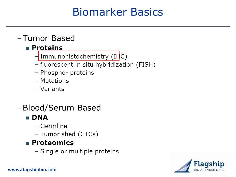 www.flagshipbio.com Biomarker Basics –Tumor Based Proteins –Immunohistochemistry (IHC) –fluorescent in situ hybridization (FISH) –Phospho- proteins –M