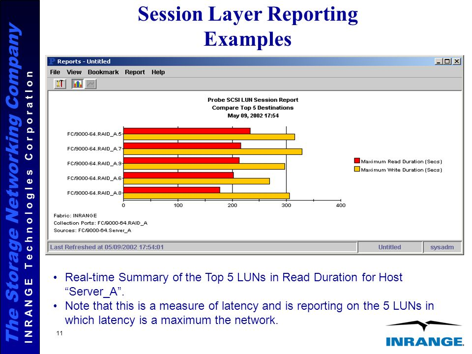 The Storage Networking Company I N R A N G E T e c h n o l o g I e s C o r p o r a t I o n 11 Session Layer Reporting Examples Real-time Summary of the Top 5 LUNs in Read Duration for Host Server_A.