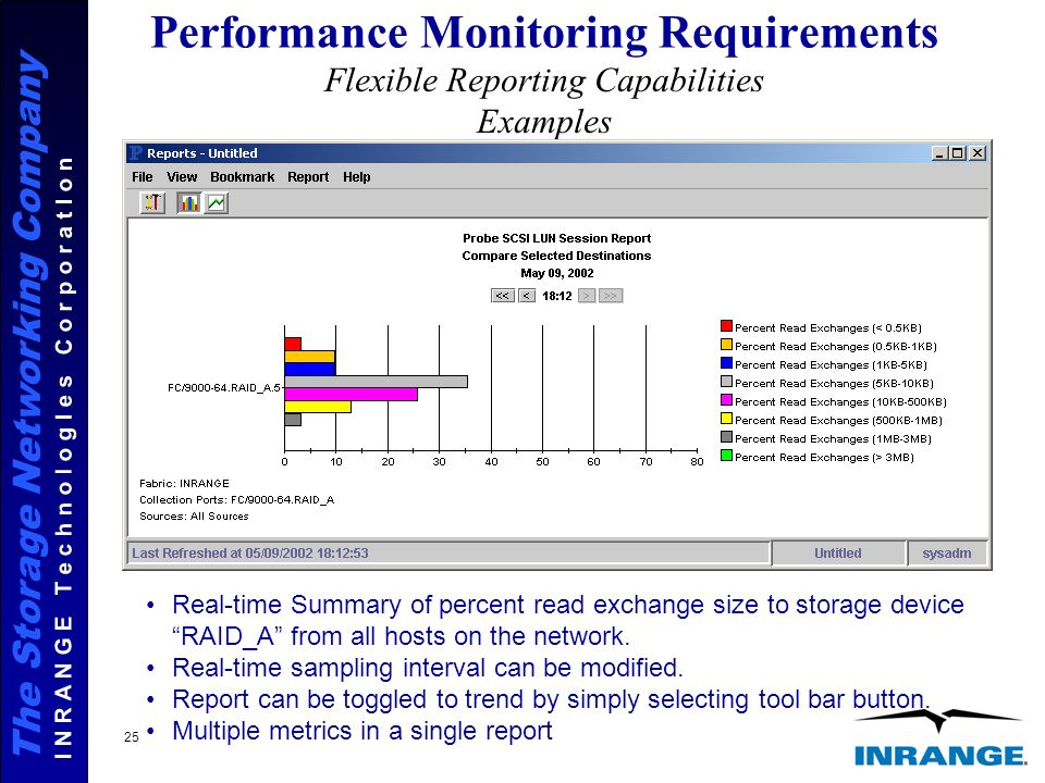 The Storage Networking Company I N R A N G E T e c h n o l o g I e s C o r p o r a t I o n 25 Performance Monitoring Requirements Flexible Reporting Capabilities Examples Real-time Summary of percent read exchange size to storage device RAID_A from all hosts on the network.