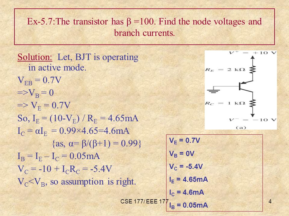 CSE 177/ EEE 1774 Ex-5.7:The transistor has β =100.