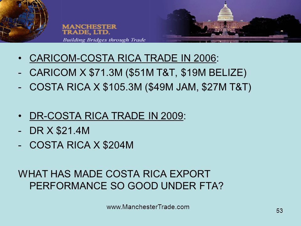www.ManchesterTrade.com 53 CARICOM-COSTA RICA TRADE IN 2006: -CARICOM X $71.3M ($51M T&T, $19M BELIZE) -COSTA RICA X $105.3M ($49M JAM, $27M T&T) DR-COSTA RICA TRADE IN 2009: -DR X $21.4M -COSTA RICA X $204M WHAT HAS MADE COSTA RICA EXPORT PERFORMANCE SO GOOD UNDER FTA