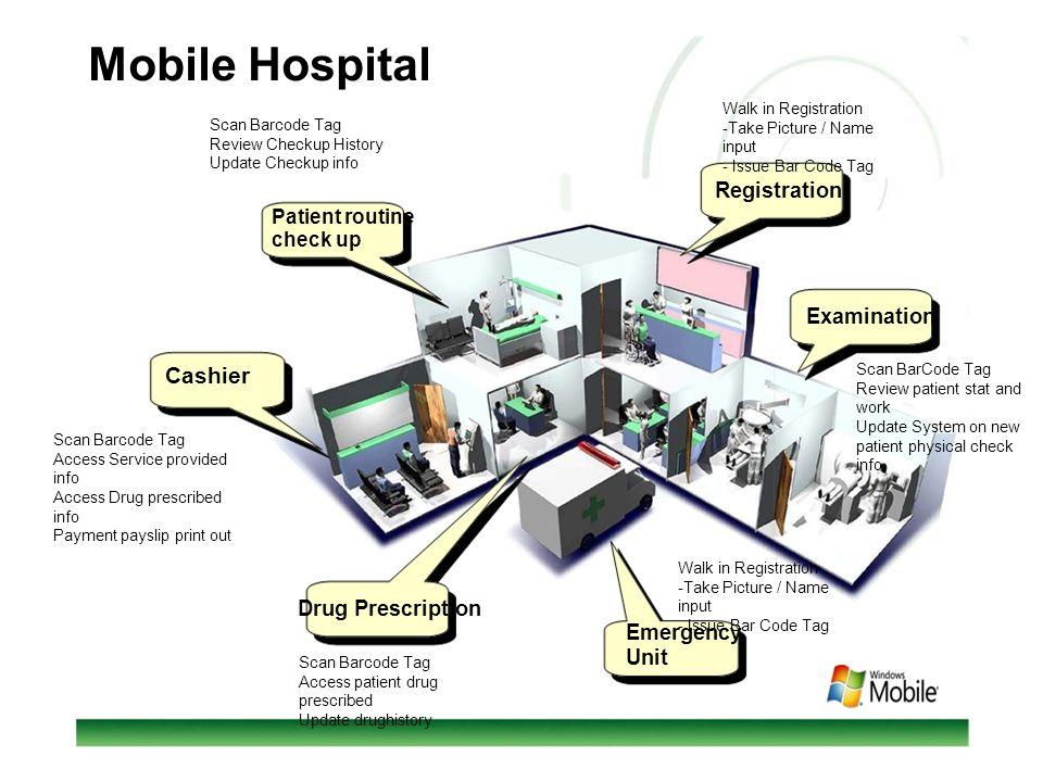 Mobile Hospital Patient routine check up Cashier Drug Prescription Emergency Unit Examination Registration Walk in Registration -Take Picture / Name i