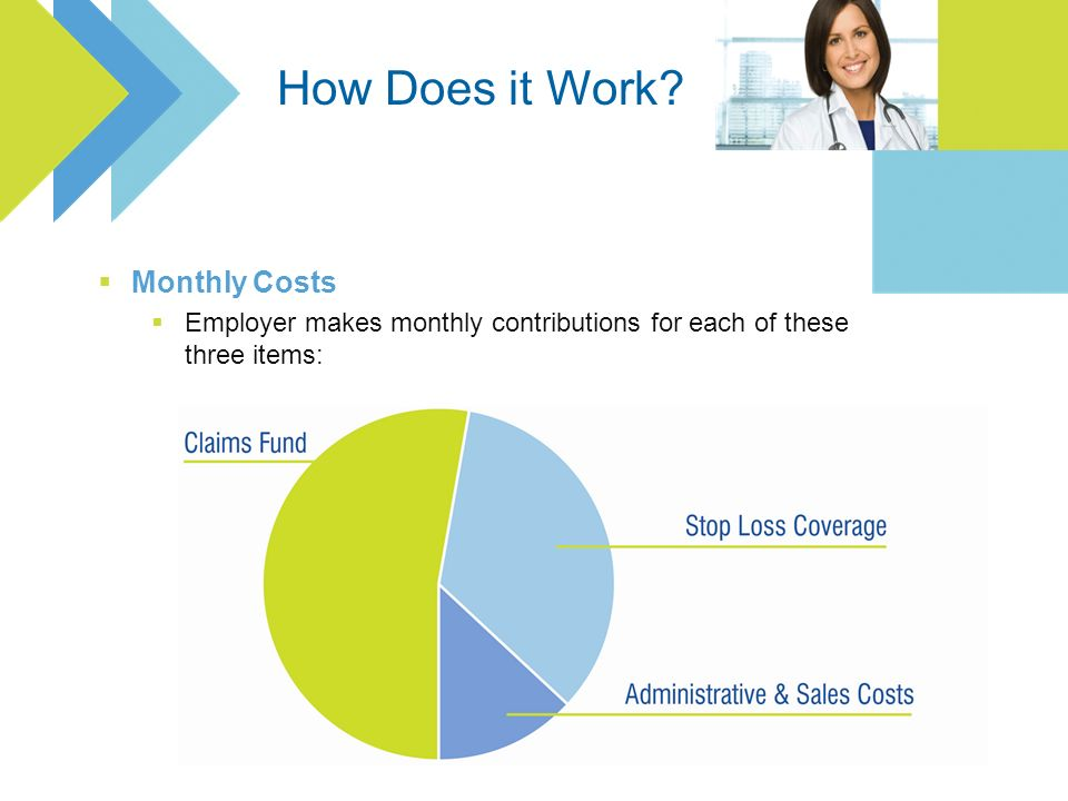 Monthly Costs Employer makes monthly contributions for each of these three items: