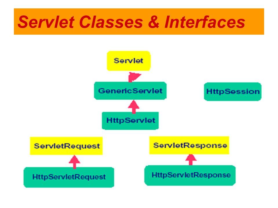 Servlet Classes & Interfaces