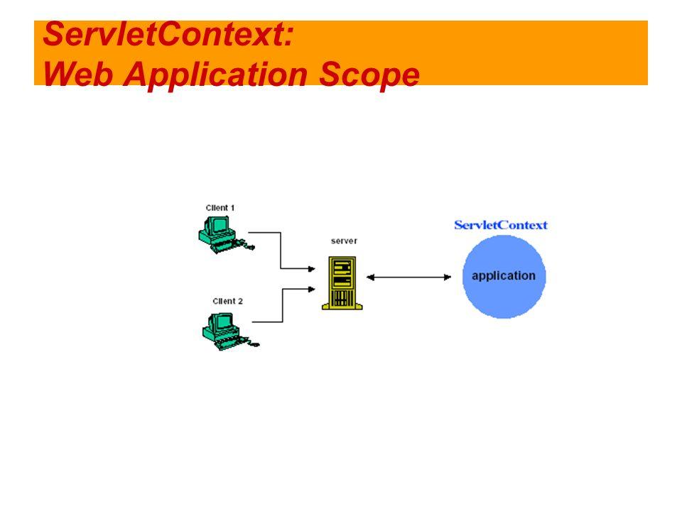 ServletContext: Web Application Scope