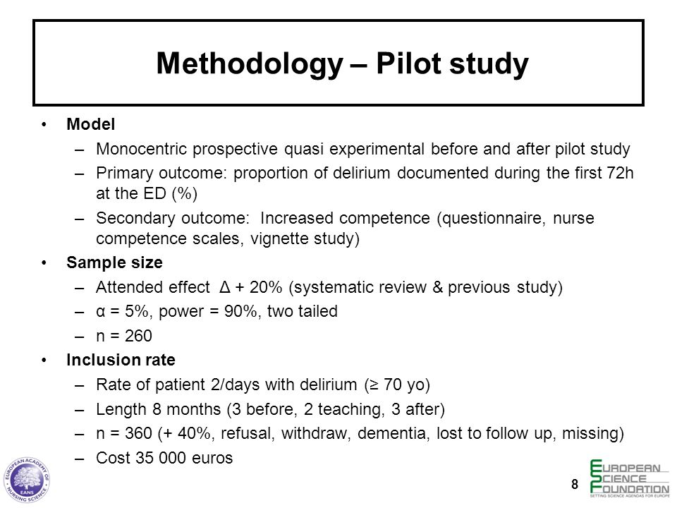 Methodology – Pilot study Model –Monocentric prospective quasi experimental before and after pilot study –Primary outcome: proportion of delirium docu