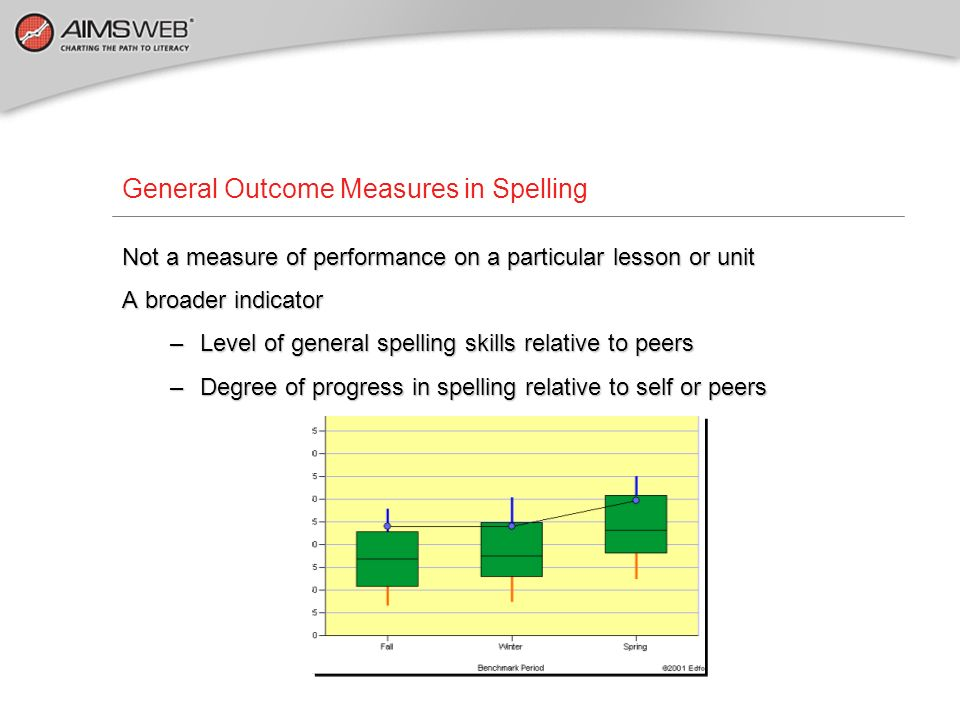 Not a measure of performance on a particular lesson or unit A broader indicator –Level of general spelling skills relative to peers –Degree of progres