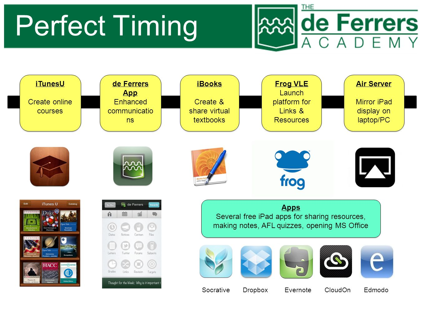 Perfect Timing iTunesU Create online courses iTunesU Create online courses de Ferrers App Enhanced communicatio ns de Ferrers App Enhanced communicati