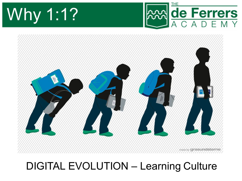 DIGITAL EVOLUTION – Learning Culture