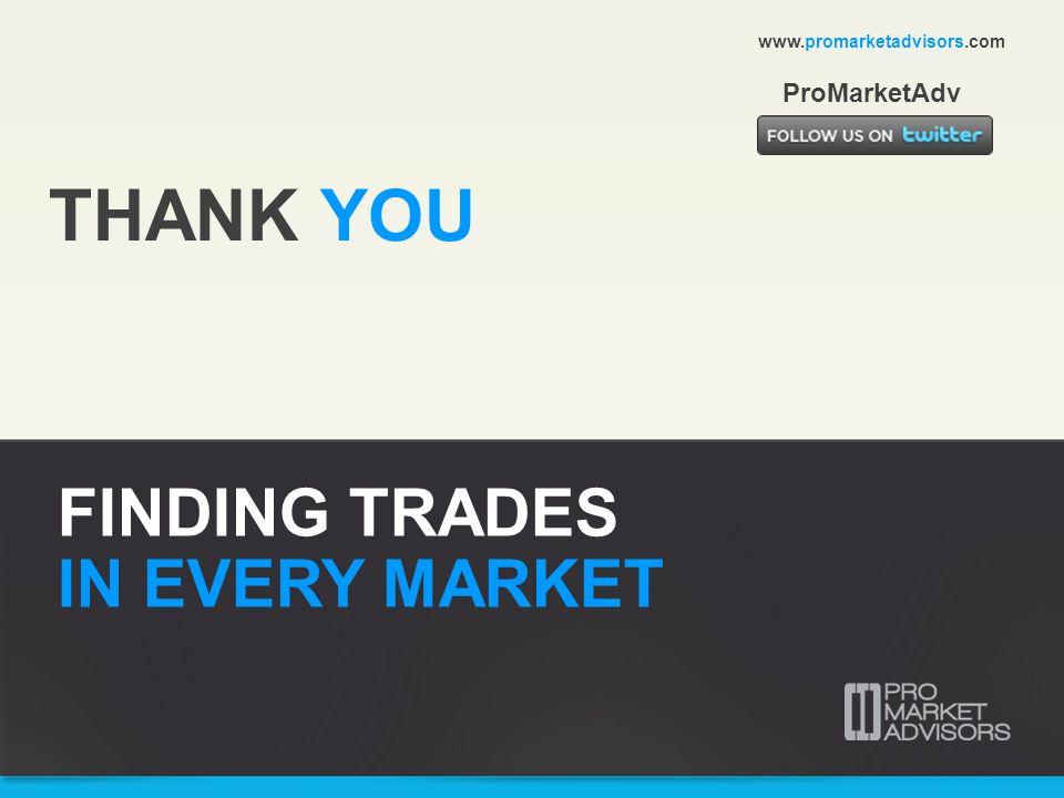 THANK YOU FINDING TRADES IN EVERY MARKET www.promarketadvisors.com ProMarketAdv