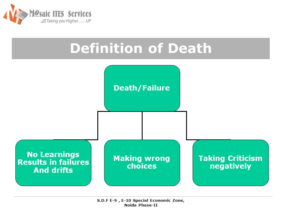 S.D.F E-9, E-10 Special Economic Zone, Noida Phase-II DEFINITIONS Definition of Death Death/Failure No Learnings Results in failures And drifts Making wrong choices Taking Criticism negatively