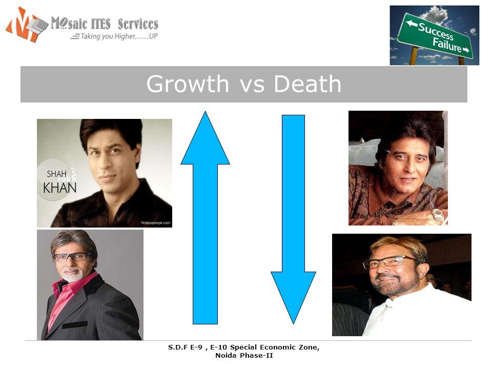 S.D.F E-9, E-10 Special Economic Zone, Noida Phase-II Growth vs Death