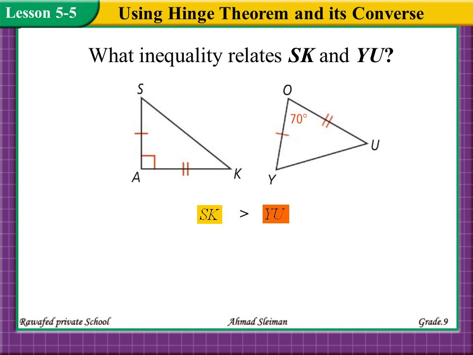 Using Hinge Theorem and its Converse What inequality relates SK and YU? > Lesson 5-5