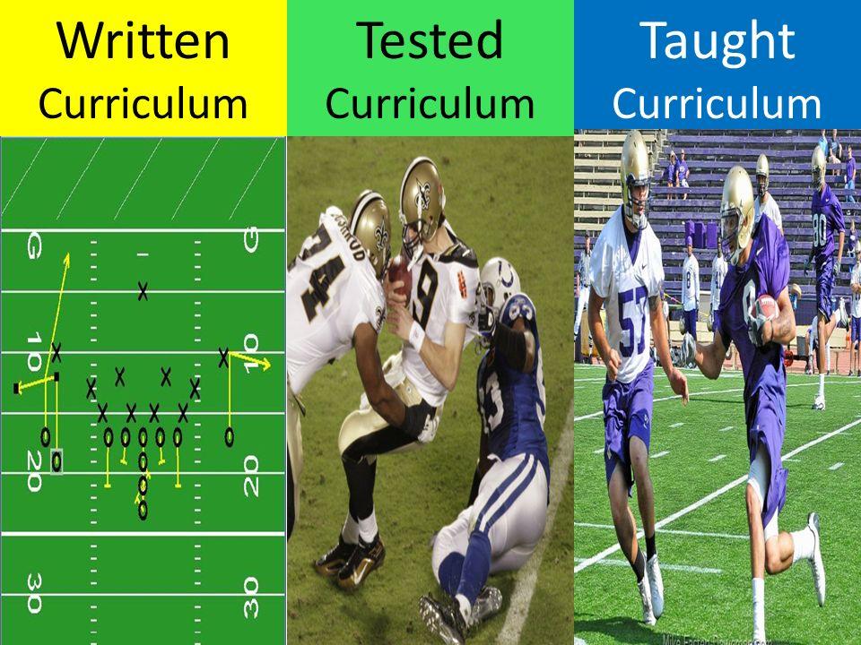 Taught Curriculum: Instruction Written Curriculum: TEKS Tested Curriculum: TAKS/STAAR Aligning the Written, Tested, and Taught Curriculum